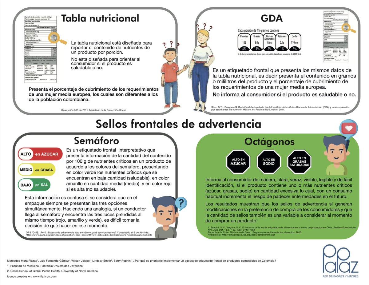tabla de calorias por porcion pdf