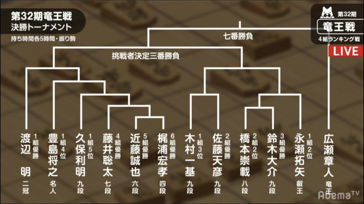😸日本将棋猫🤔🍀さんの投稿画像