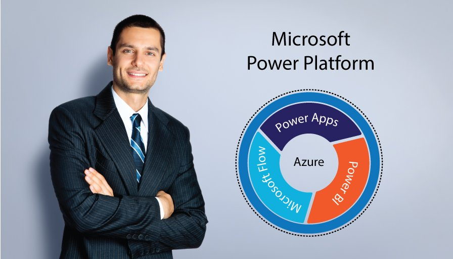 The Microsoft Power Platform for Growing Businesses http://ow.ly/Vk9q50uKLfz   #Cloud #Mobility #Employee #Collaboration #Franchisees #BusinessAdvisors #entrepreneurs #Operational #Data #security #CloudERP #CPAs #CharteredAccountant #MsDyn365 #CustomerEngagement #MsPartner #CEOs