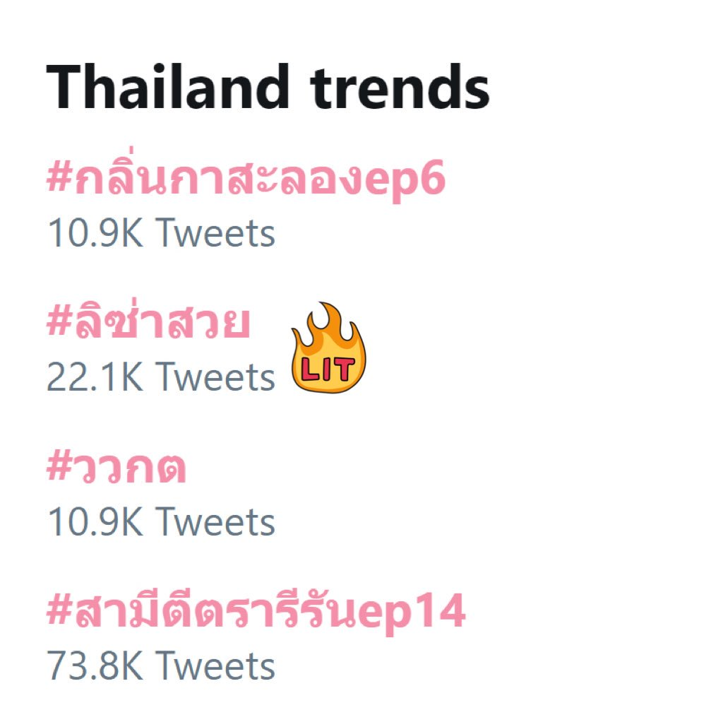 """#LisaChartData on TWITTER as of 2019.06.25   THAILAND TRENDS NOW!   No.2 ~ #ลิซ่าสวย (22.1K Tweets)  ❝ลิซ่าสวย❞ means """"Lisa is beautiful"""" or """"Beautiful Lisa.""""  A source said it's trending due to the aftermath of viral #LISAXCELINE.  #LALISA #LISA #BLACKPINK @ygofficialblink<br>http://pic.twitter.com/I1MBzz5cbL"""