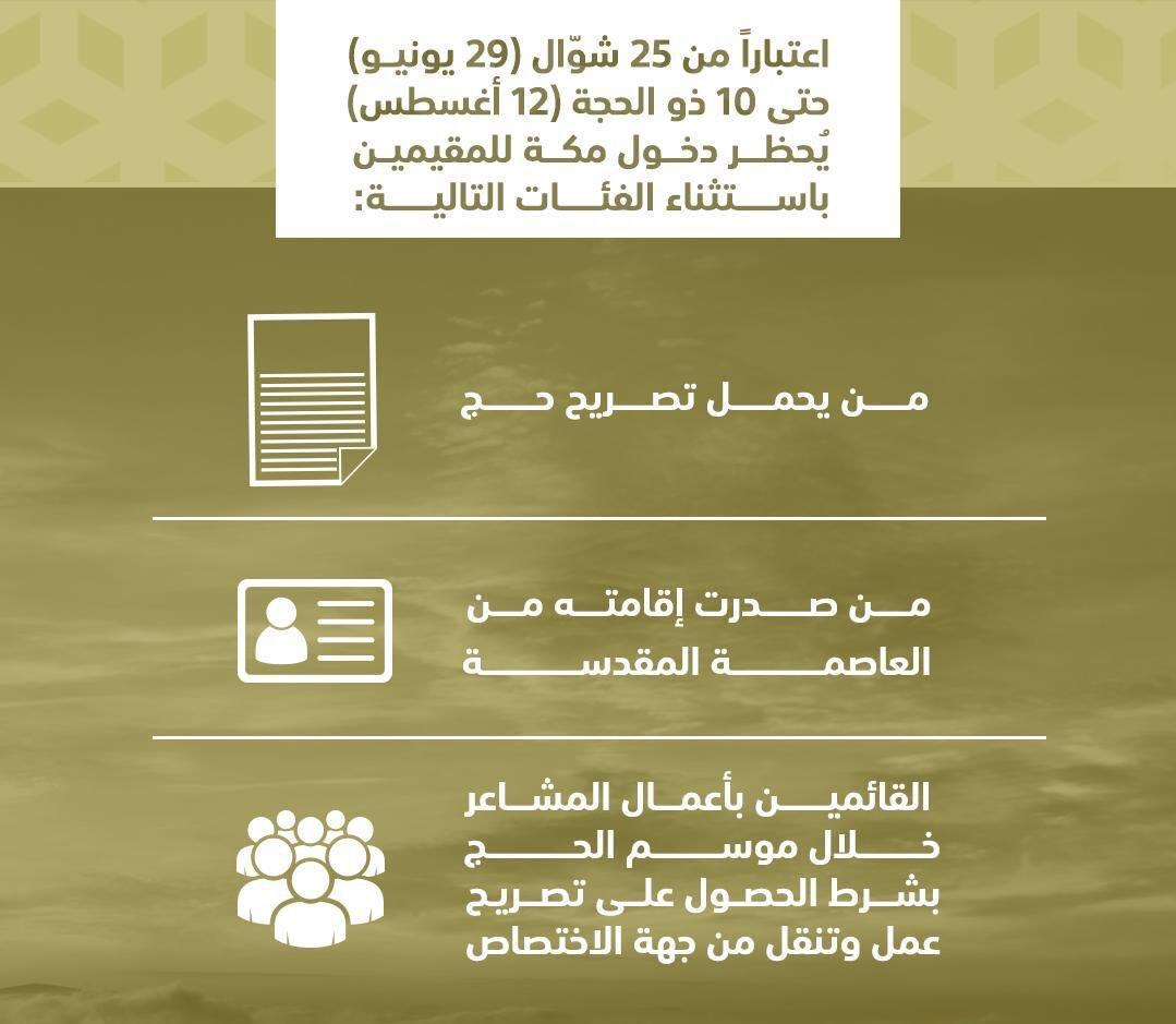 يوجد حاليا خدمة اصدار تصريح دخول مكه للمقيمين