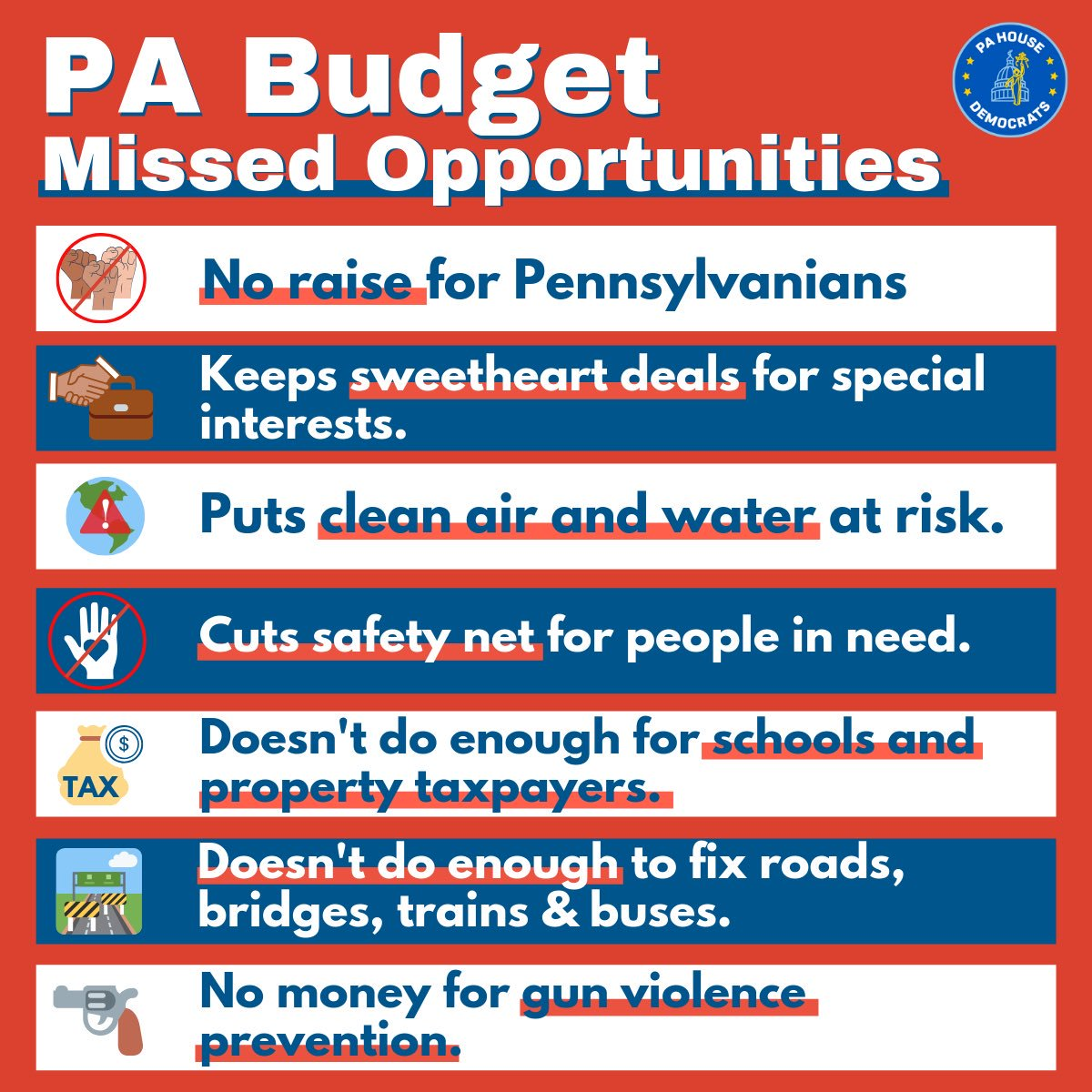 I didn't vote NO to the #PABudget19; I voted #HellNO!!!