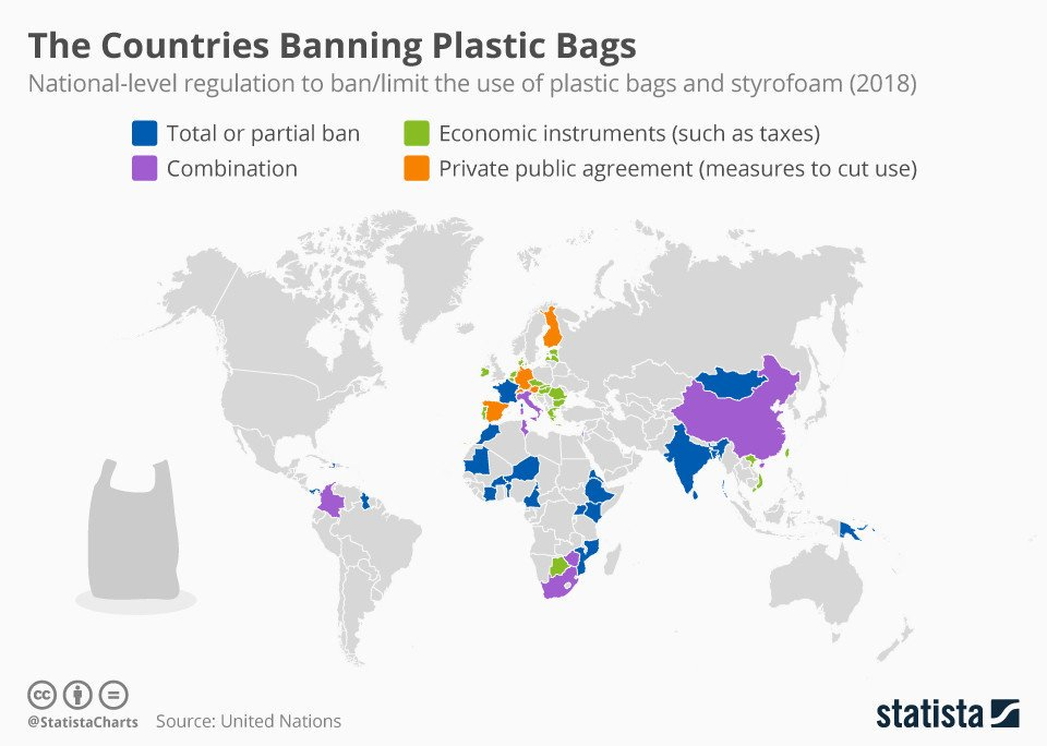 Africa is leading the world in plastic bag bans. And as African nations have shown, taking action can quickly lead to an improved environment. #BeatPlasticPollution http://bit.ly/2HAJkfz