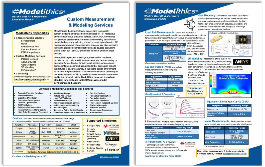 Modelithics, Inc  (@Modelithics_) | Twitter