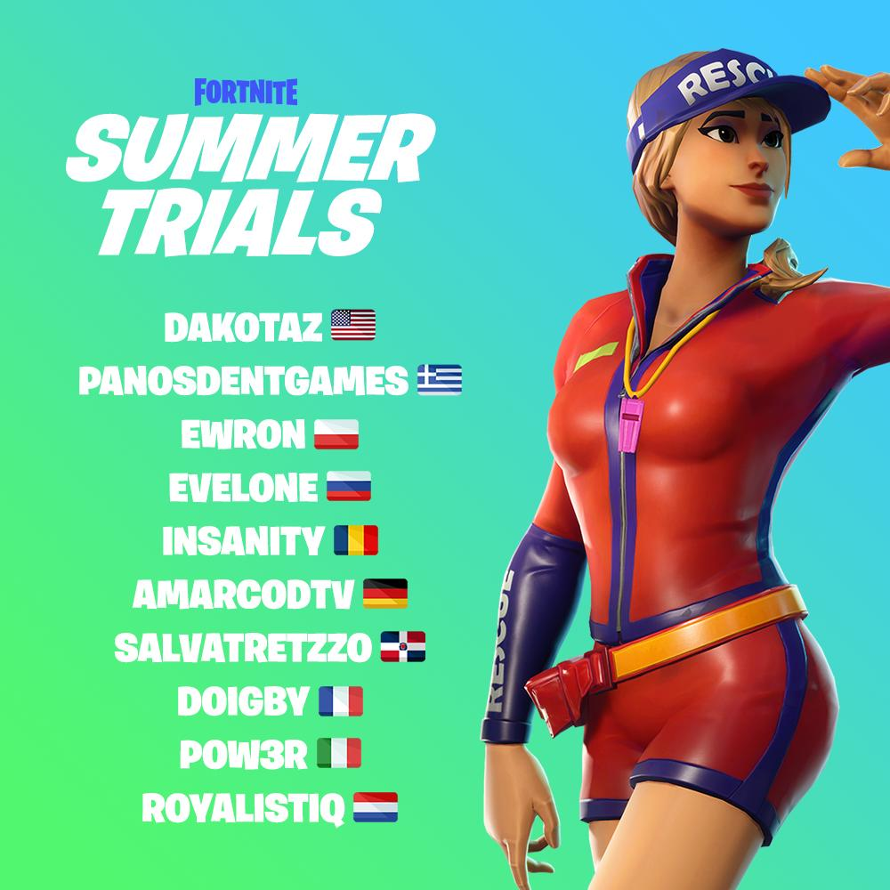 so @FortniteGame invited me to a lil LTM competition  We're doing every LTM all 14 days and competing against these other creators best games! We got 3/3 points today! let's see what we get tomorrow d:)  ($25k ) <br>http://pic.twitter.com/0nQ2c9gNbu