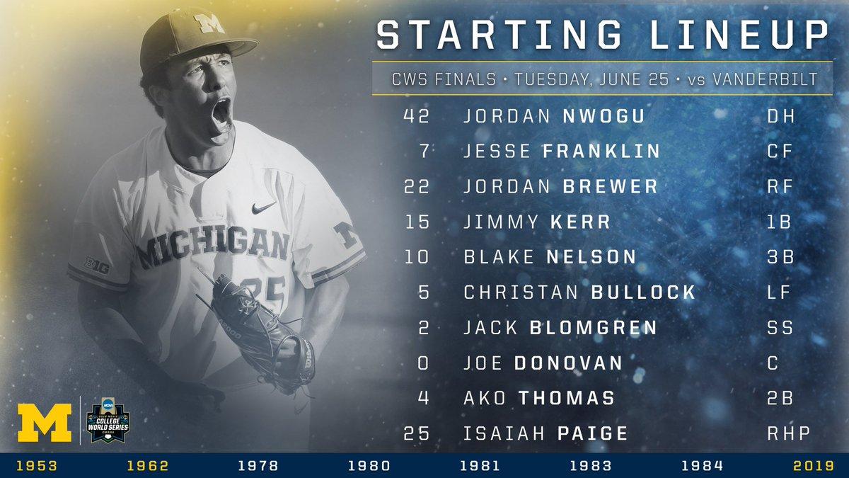 Michigan Baseball on Twitter: