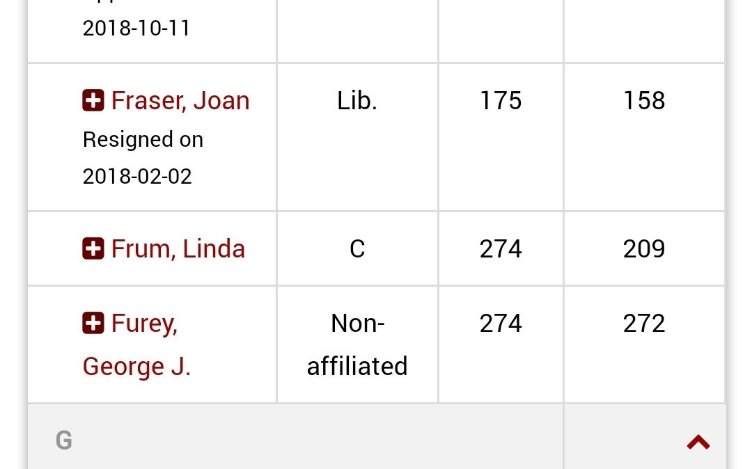 Please explain why you have the one of the worst attendance records in the Senate. You may be one of the most overly partisan voices in Parliament. I owe you no answers Senator Frum. I will take no lessons in decorum from you, @LindaFrum #cdnpoli #cdnmedia<br>http://pic.twitter.com/G8bfcXOVTK
