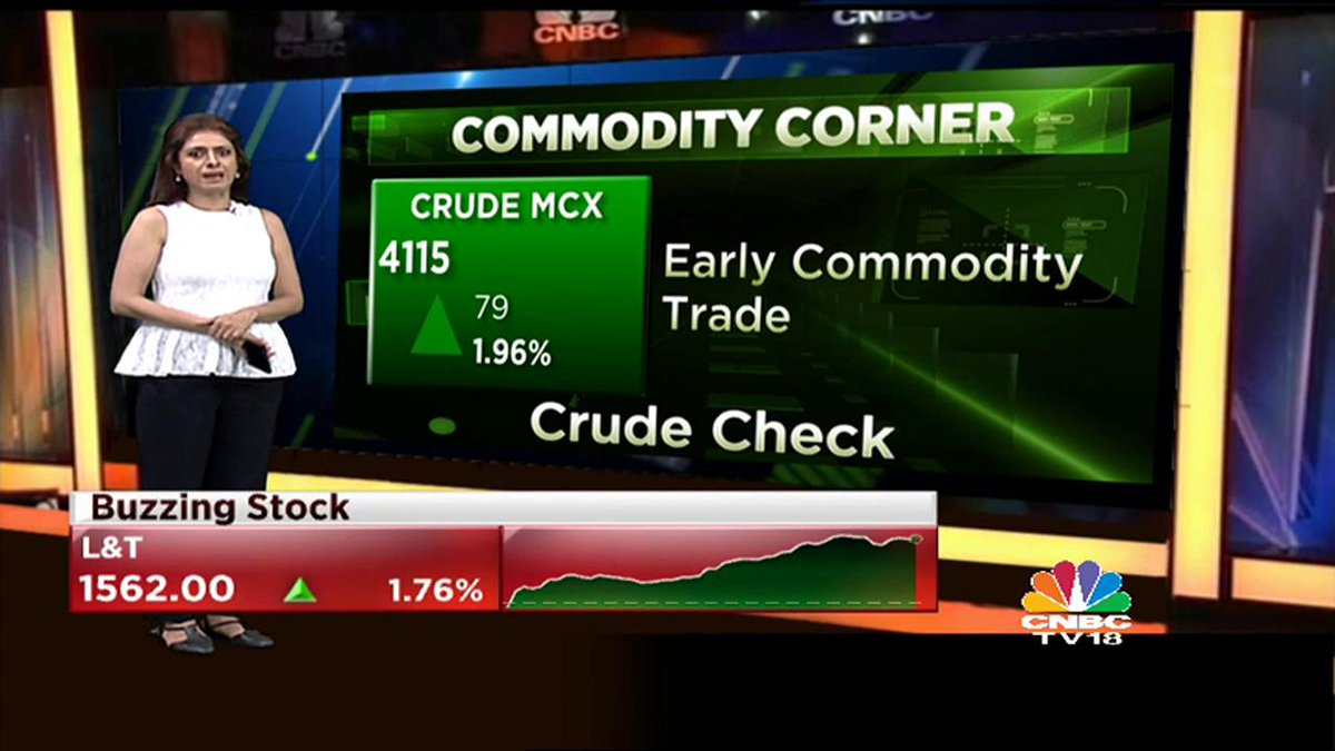 #commodities   #Crude #oil prices at 1-month high; #DollarIndex off 3-month lows & Japanese #yen at 5-month highs Vs #US #dollar & #gold prices hold near 6-year highs. @Manisha3005 gives a roundup of all the #commodity & #currency #market action #OPEC #OOTT