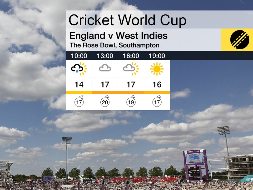 It hasn't been a great week for the #CWC19 with rain but we'll definitely get a result at Southampton today!   Odd shower clearing quickly this morning and turning sunnier through the day... #bbccricket #ENGvWI @bbctms