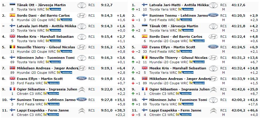WRC: Rallye d'Italia - Sardegna [13-16 Junio] - Página 3 D9AoXvnXYAAoVM-