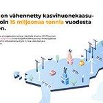 Image for the Tweet beginning: Suomessa tehdään jatkuvasti töitä energiankäytön