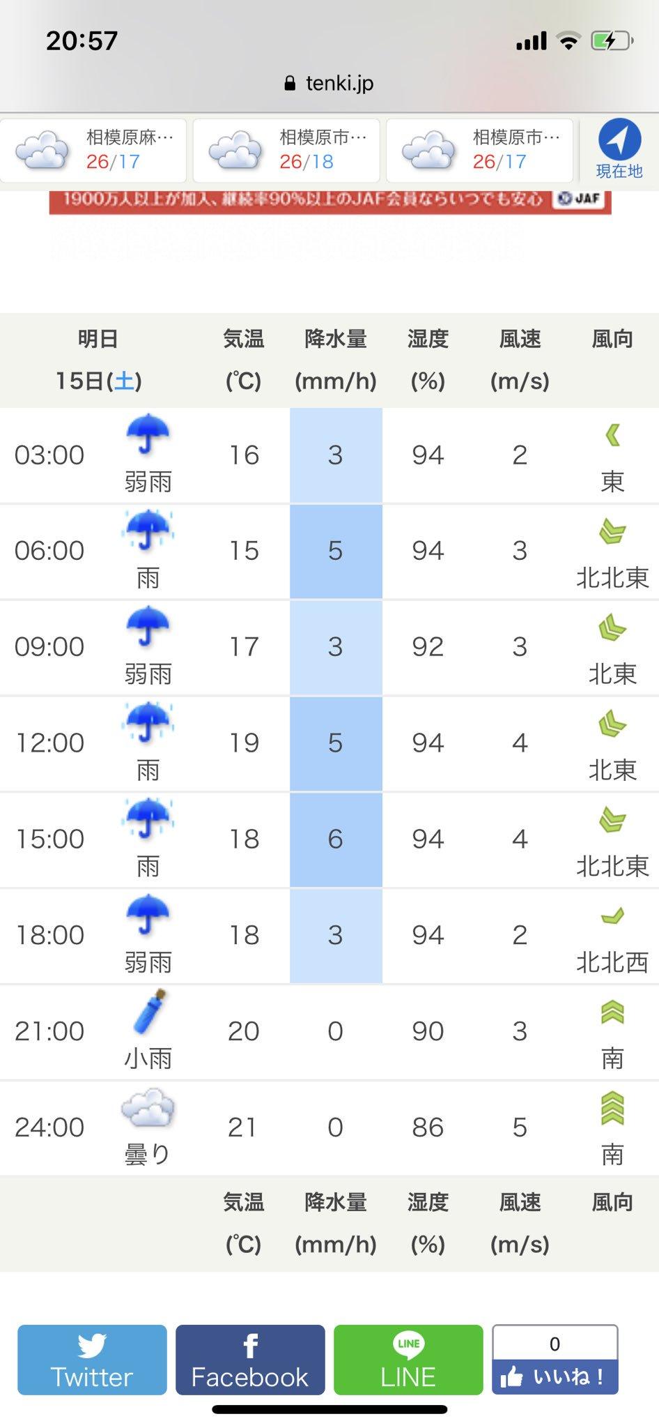 緑 区 天気 相模原 市 相模原市緑区の1時間天気