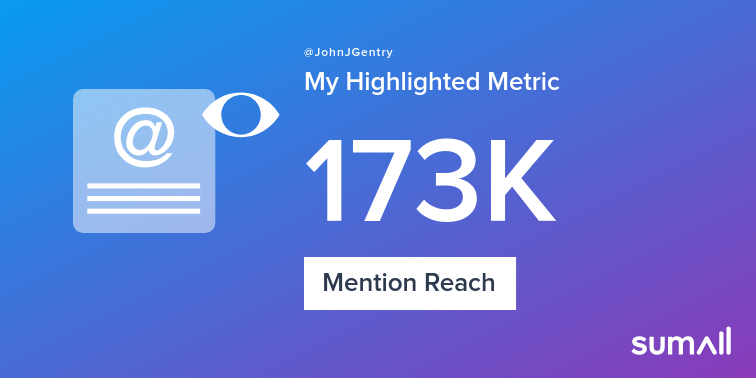 My week on Twitter 🎉: 1 Mention, 173K Mention Reach. See yours with sumall.com/performancetwe…