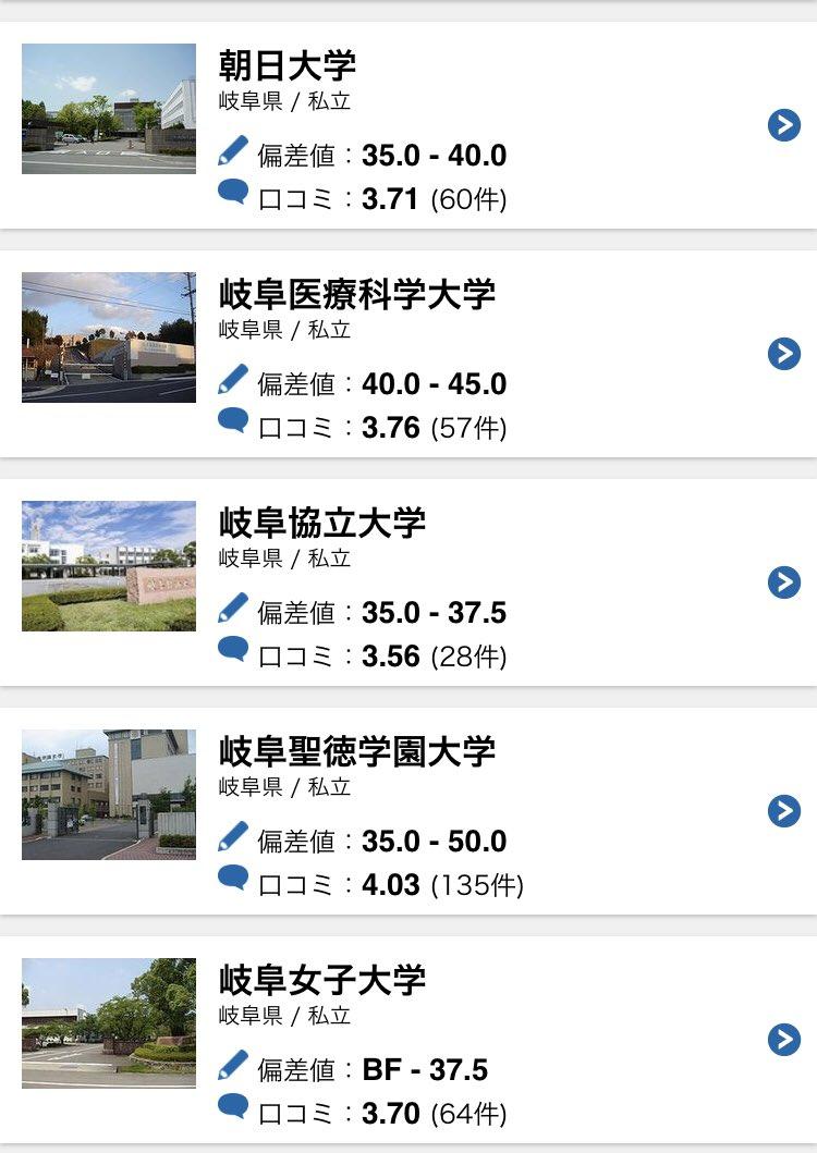 日本 女子 大学 偏差 値