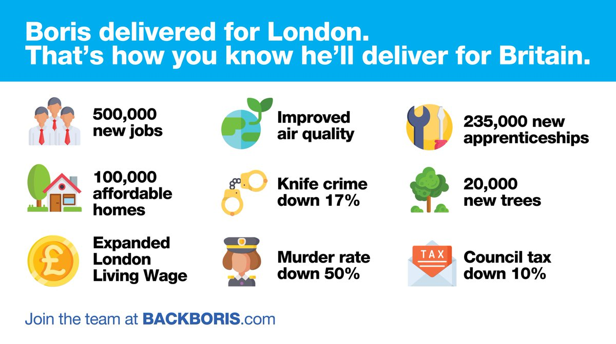 🗣️ @BorisJohnson: As Mayor of London, we kept our promises and delivered for everyone. Now I want to do the same for our country. Join the #BackBoris team 👉 backboris.com