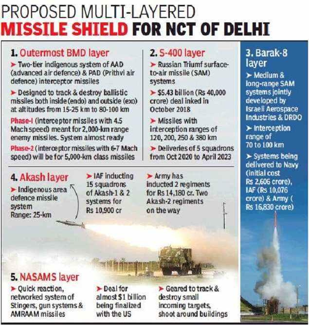 الهند قلقة من العقوبات الأميركية جراء صفقة منظومات S-400 للدفاع الجوي من روسيا  D9Br2mfU8AMN4J4