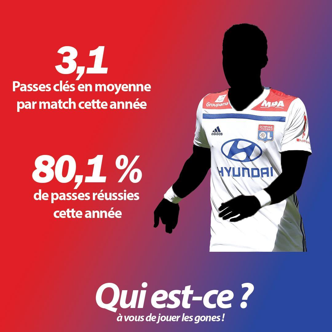 Quel est le joueur qui se cache derrière ces stats ? 🤔