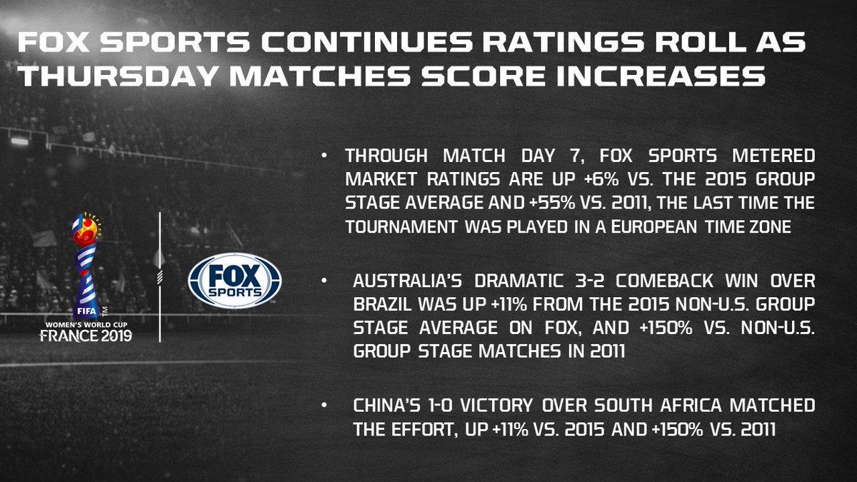 Australia vs Brazil: The Matildas complete the comeback ...