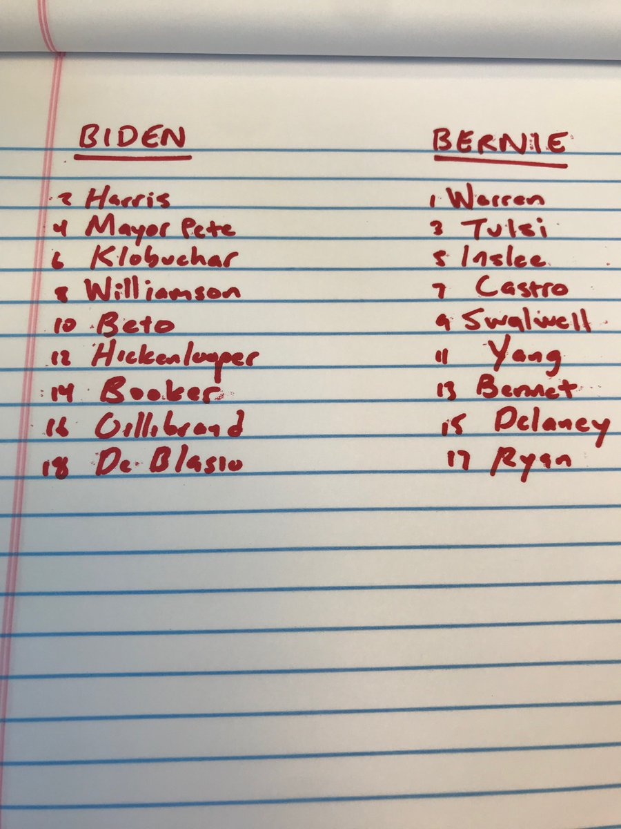 @lachlan here is @willsommer's draft. I firmly disagree with some of his picks