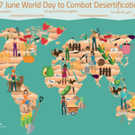 Image for the Tweet beginning: Desertification, land degradation and drought