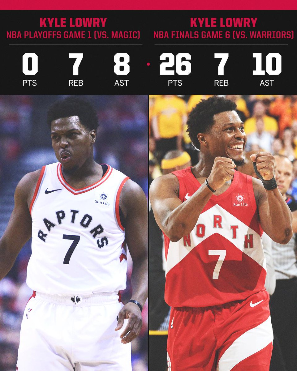 After starting the playoffs with a 0-point game, Kyle Lowry dropped 26 in the championship-clinching game.  Lowry came up big when the team needed him the most 💪