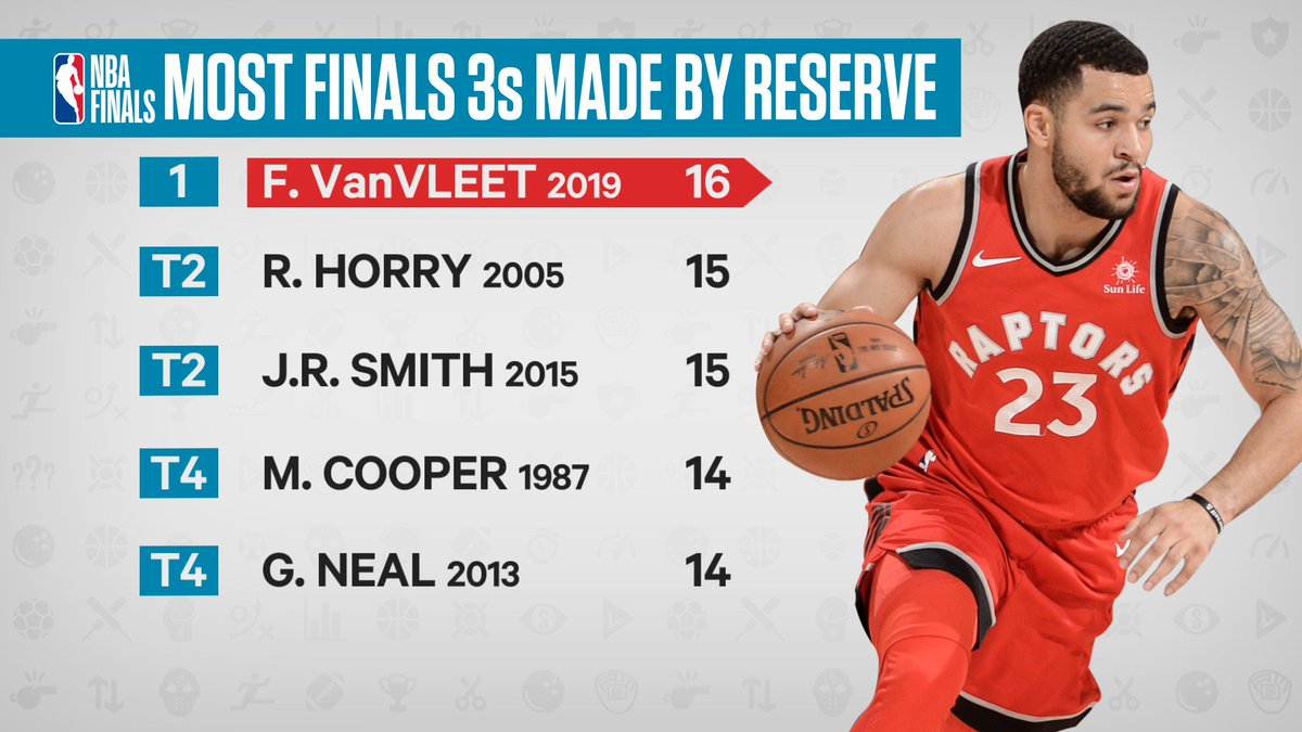 As seen on @timandsid, Fred VanVleet became a #WeTheNorth folk hero by setting an #NBAFinals record for most made 3s made in a series off the bench