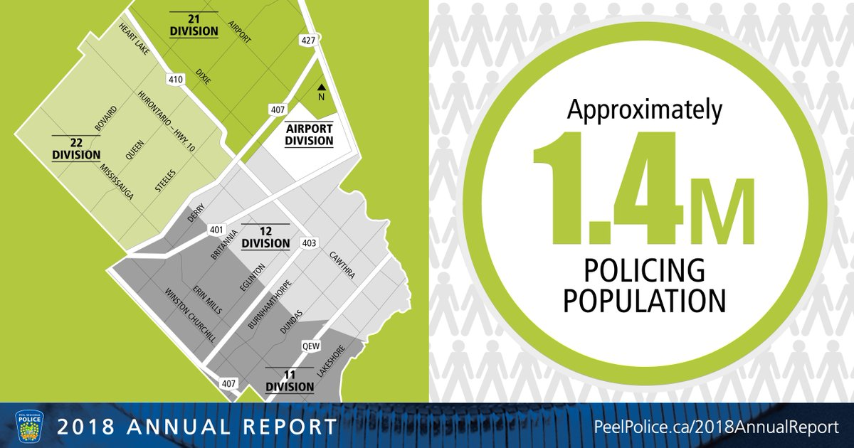 Peel Regional Police On Twitter Our Population Is Booming In Peel Region Check Out The 2018 Annual Report For Details Https T Co 80nqhlizkx