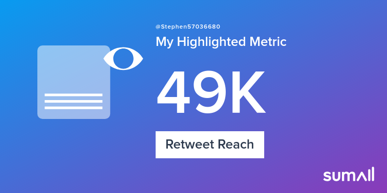 My week on Twitter 🎉: 347 Mentions, 30.4K Mention Reach, 1 Retweet, 49K Retweet Reach, 6 Replies. See yours with https://sumall.com/performancetweet?utm_source=twitter&utm_medium=publishing&utm_campaign=performance_tweet&utm_content=text_and_media&utm_term=218719b261af3568a1d7858d…