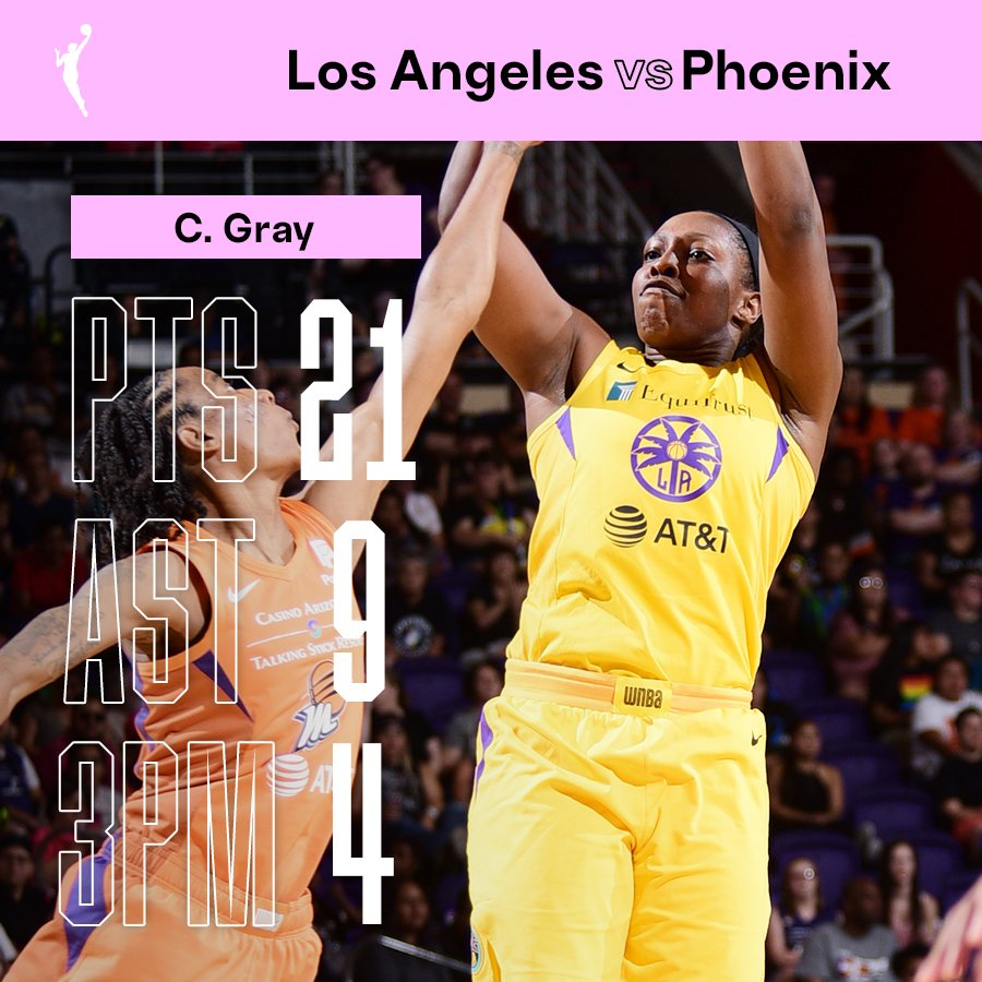 A walking bucket. 🔥 @cgray209 with the team-high 21! #GoSparks #WNBA