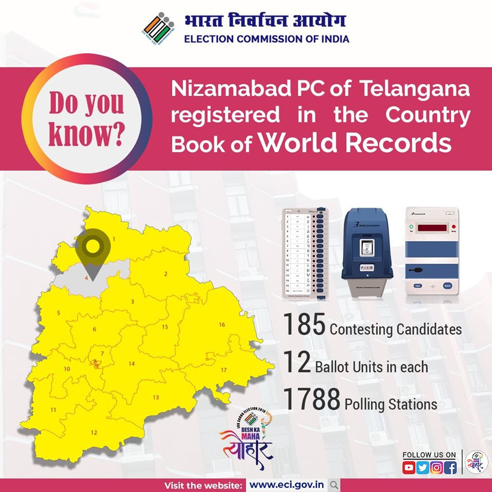 #Telangana created a record in the #LokSabhaElections2019 when 26,820 balloting units of #EVM with 600 engineers and 2000 polling personnel were involved in the #Nizamabad PC to cater to the 185 contesting candidates. @SpokespersonECI @PIB_India @MIB_India @DDNewsLive