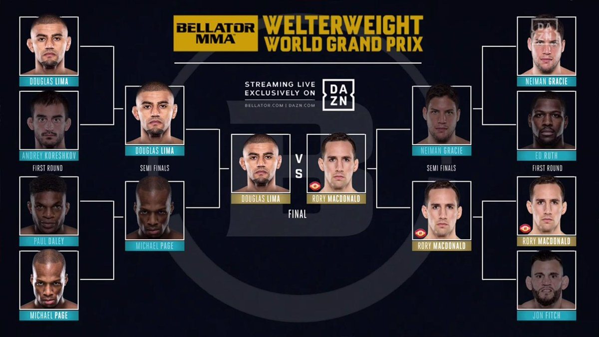 The Final Is Set 🏆  #Bellator222