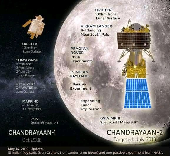 #ISROMissions #Chandrayaan2ready for creating history