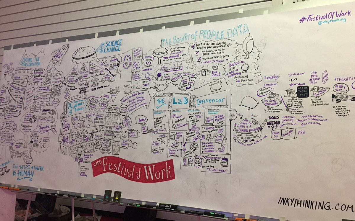 Thank you @inkythinking for capturing the #FestivalofWork 2019! What a festival 🙌