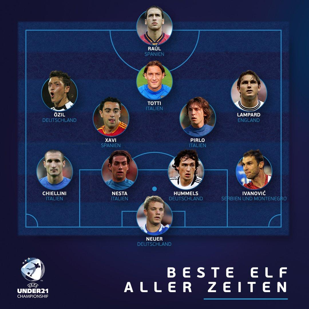 Die Follower von @UEFAUnder21 haben abgestimmt - das ist die beste U21-EURO-Elf aller Zeiten 😍 #U21EURO https://t.co/M7pBGzdRfv