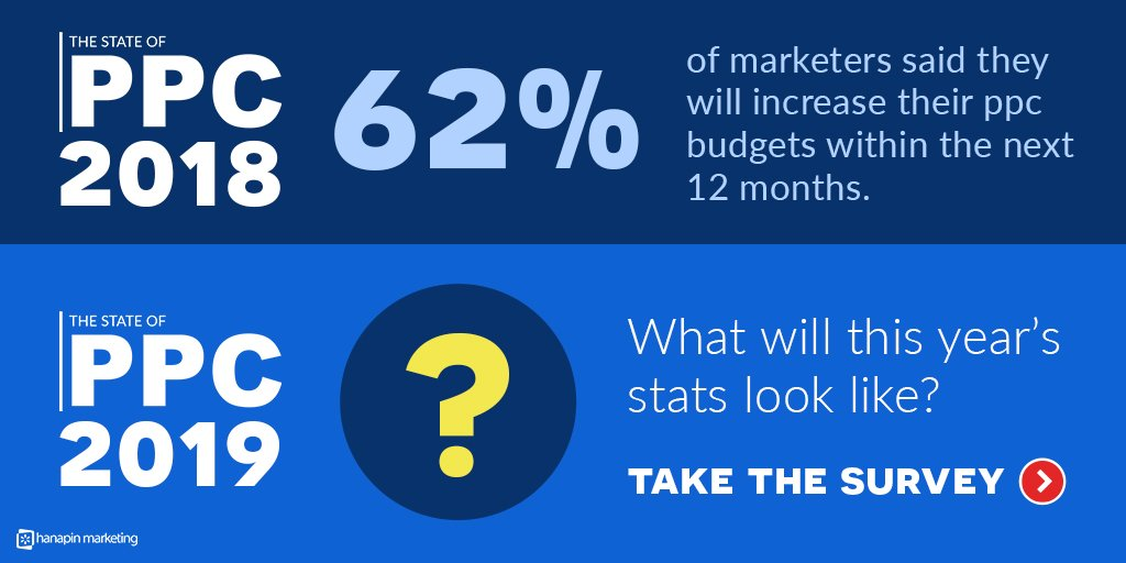 📈 The State of PPC Survey closes on June 27th! 🙌 Help establish trends & benchmarks around the PPC world. @Hanapin Please take this short survey: hanapinmarketing.com/state-of-ppc-s…