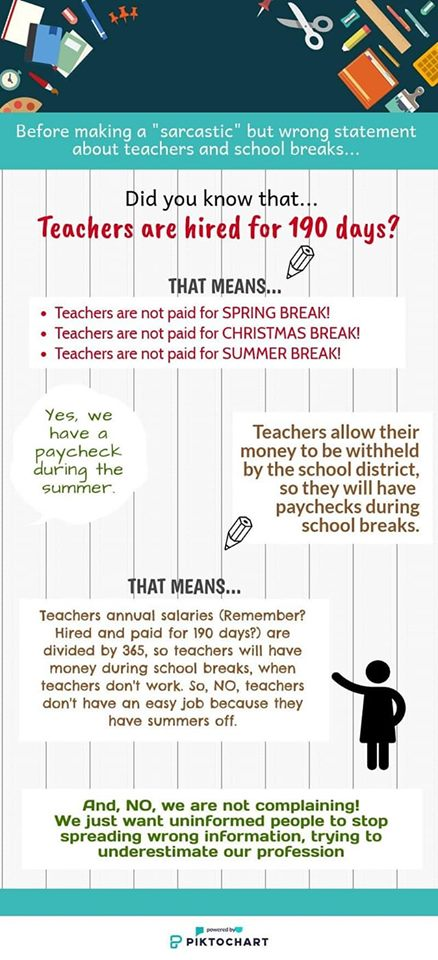 Facts you should know about teachers and the work they do. #k12 #onedchat #onpoli #edchat
