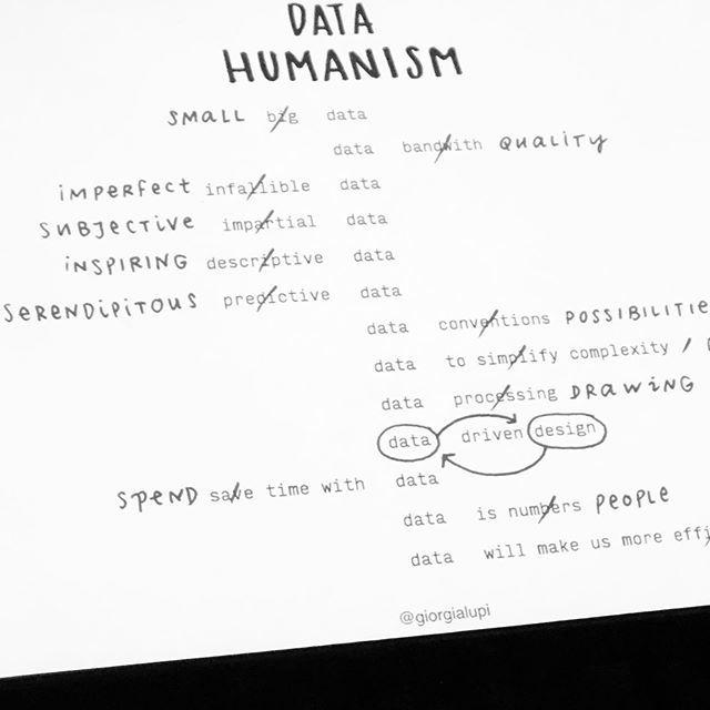 Georgia Lupi's Data Humanism. Amazing talk at Typographics. See more at Nature—Cooper Hewitt Design Triennial. @coopertype @giorgialupi @cooperhewitt bit.ly/2Ihgi50