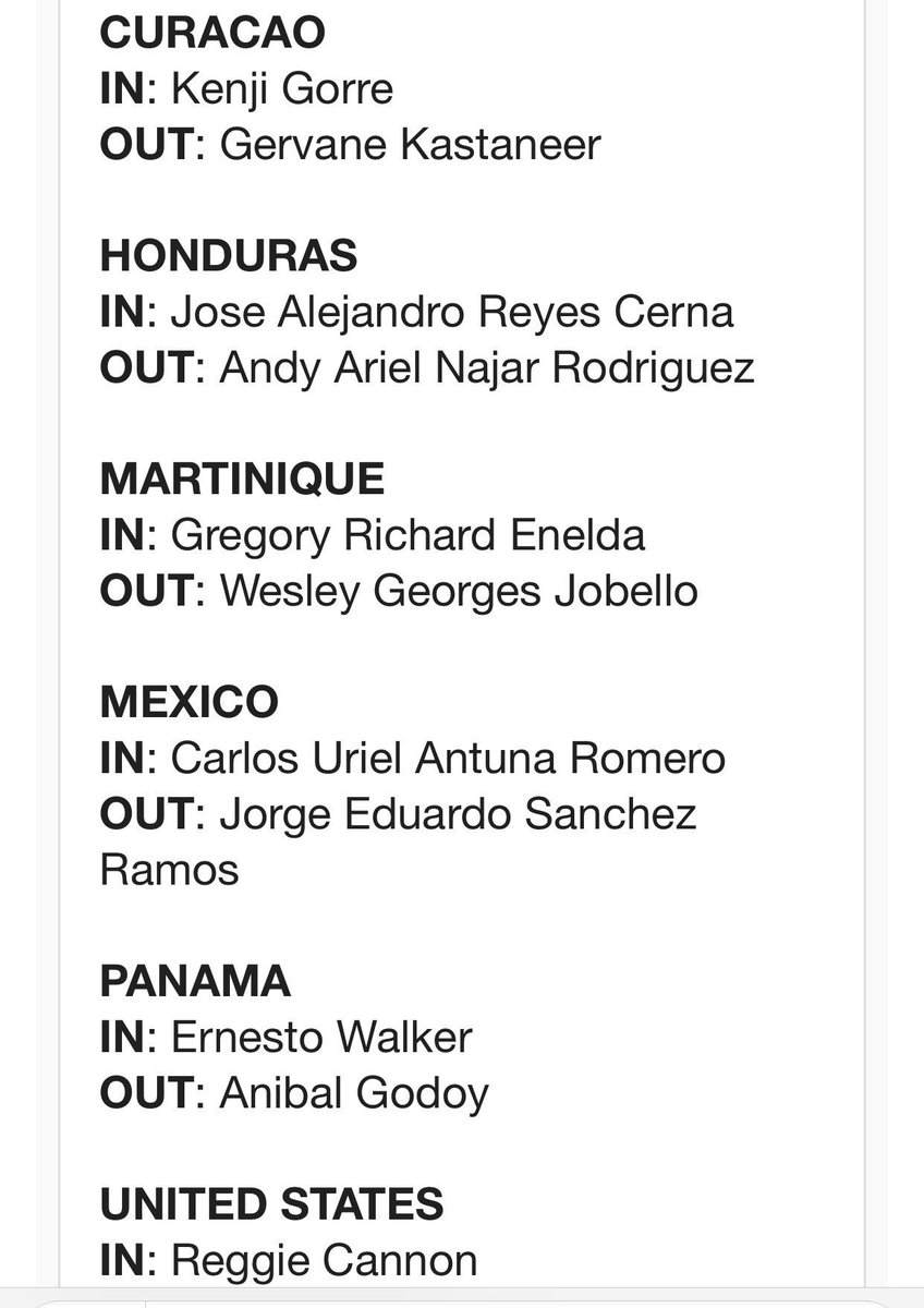 #CONCACAF #GoldCup Saturday Injury Report.