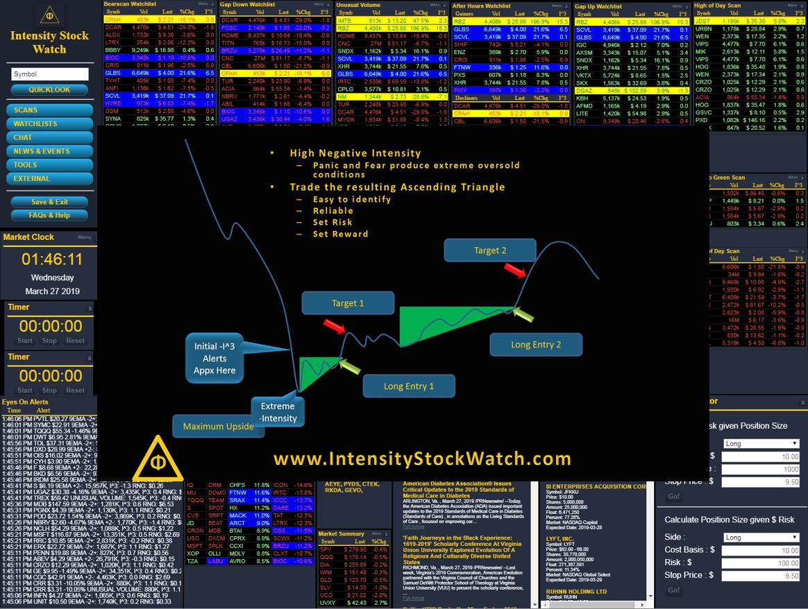 Stellar Lumens - XLM Price Prediction, Coin Price, Token