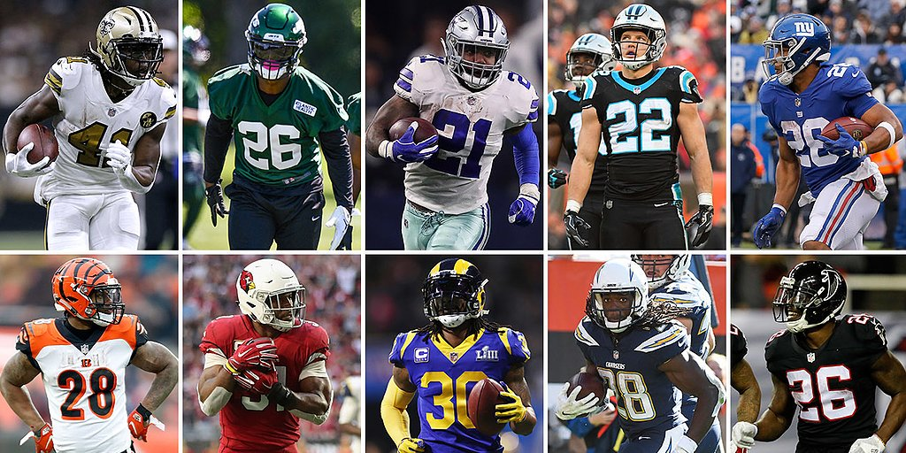 #NFL #news The NFL's Top 10 Running Backs for 2019 | The MMQB NFL Podcast https://t.co/HkGTol566A #sports #SportsNews #Football https://t.co/IL6jR91bBI