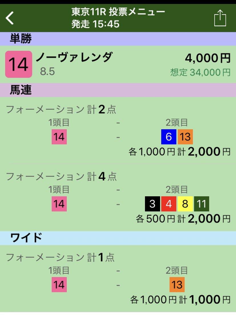 今日は仕事でパドック見られないのが確定的。 2重賞の買い目をサラス松若風馬 #ユニコーンS  #函館SS