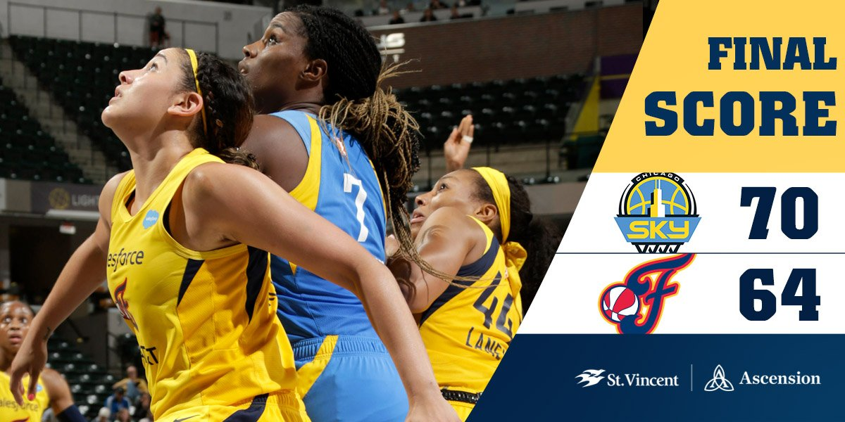 FINAL:  Sky 7⃣0⃣, #Fever 6⃣4⃣  K. Mitchell - 1⃣6⃣ points Achonwa - 1⃣5⃣ points T. Mitchell - 1⃣0⃣ points  #WNBA All-Star Voting is open! Head to @google to vote for your favorite #Fever player ➡️ http://bit.ly/indianafevervote…