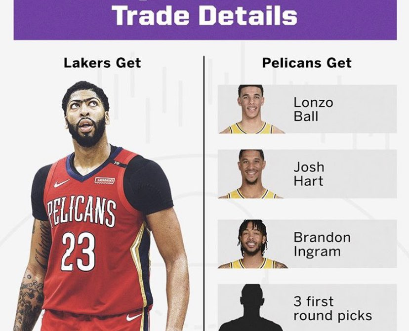 Anthony Davis has just been traded to the LA Lakers!! #CK_SportsNews #Trade #NBA #Lakers #Pelicans