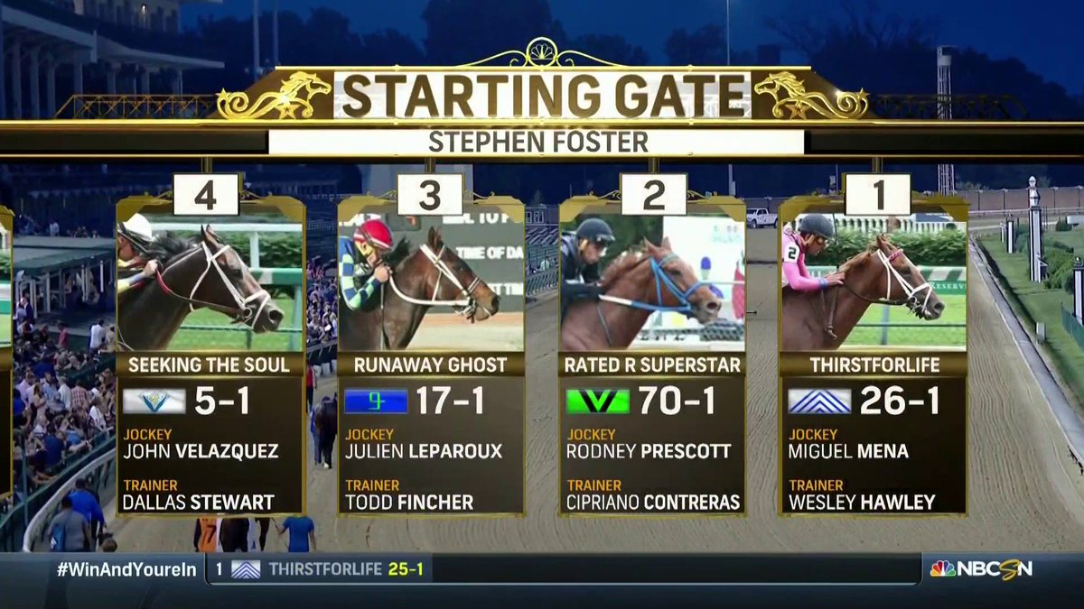 The winner of the Stephen Foster will be _______. Take a look at the starting gates, and the odds, and join us on NBCSN. Stream: nbcsnstream.nbcsports.com #BC19 #WinAndYoureIN