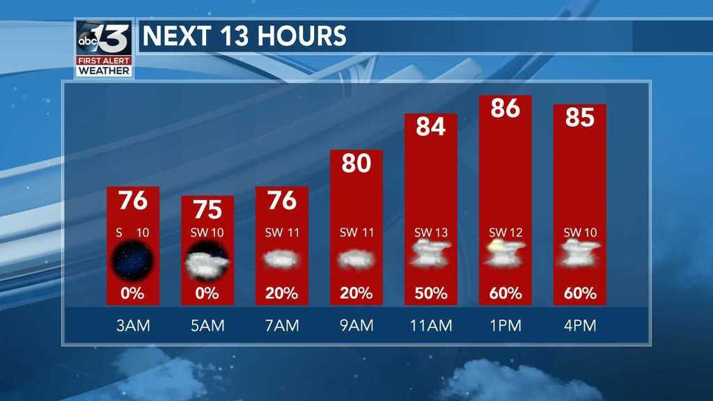 Your next 13 hours at a glance June 16, 2019 at 03:45AM Always on the WBKO Weather App and http://WBKO.com  WBKOWeather #wbkowx #kywx