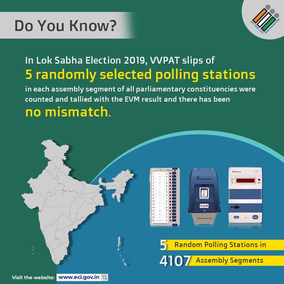 #VVPAT slips of randomly selected Polling Stations are counted and tallied with the #EVM votes in presence of agents of Political parties and candidates. @SpokespersonECI