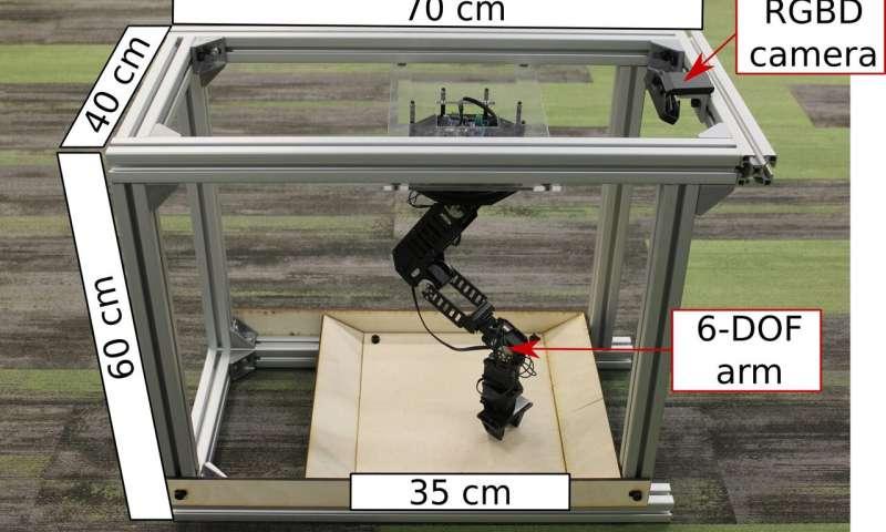 REPLAB: A Low-cost Benchmark Platform for #Robotic Learning by @techxplore_com @ IngridFadelli  Learn more http://bit.ly/2K8Dp3P  #AI #BigData #MachineLearning #ArtificialIntelligence #ML #MI #DataScience #Robotics #5G  Cc: @PDFStreaming @kirkdborne @rubenroa