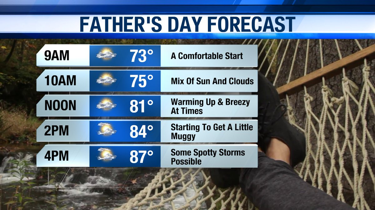 Happy Father's Day! Comfortable this morning but temperatures will be warmer this afternoon and it will feel more muggy too. Spotty showers and storms possible later today! @wateweather #wakeupwithwate #knoxville #easttennessee