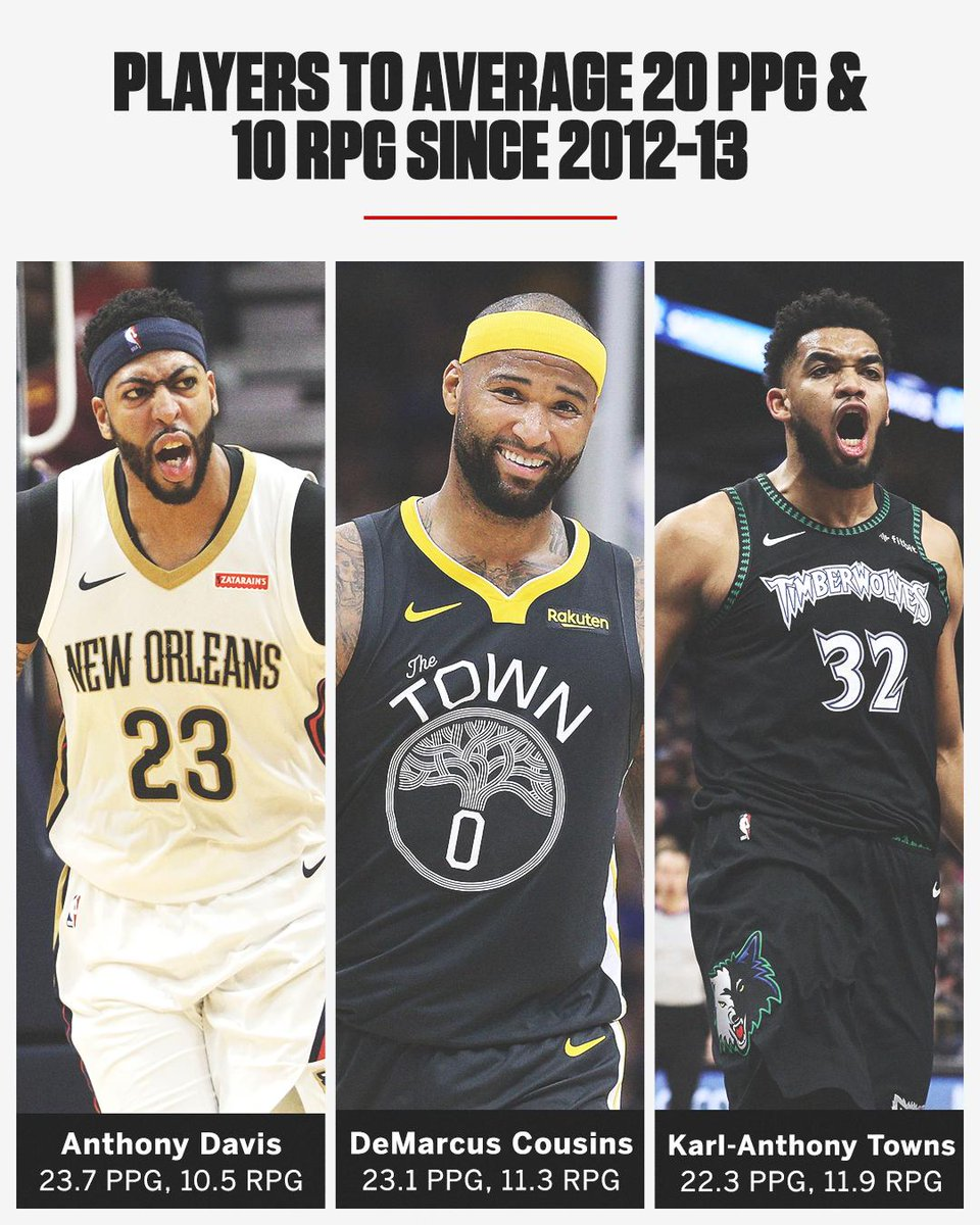 Since entering the league, @AntDavis23 is one of only 3 players to average 20 PPG & 10 RPG. All 3 came from @KentuckyMBB.