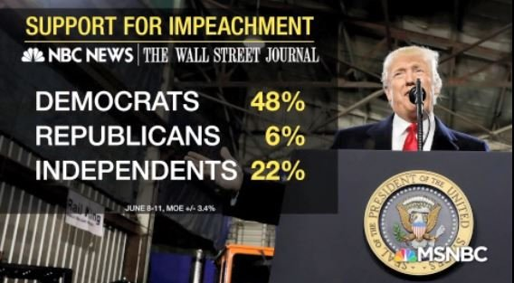 Support for #impeachment #AMJoy <br>http://pic.twitter.com/vZhLgniumJ